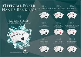 How to Play Stud Poker